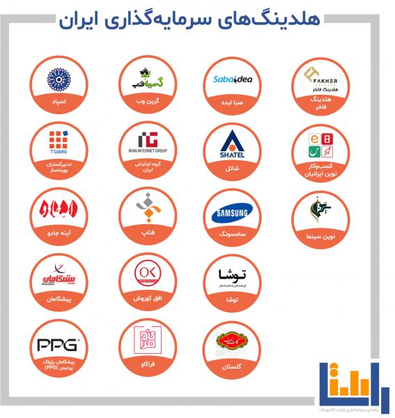 هلدینگ های سرمایه گذاری استارتاپی ایران