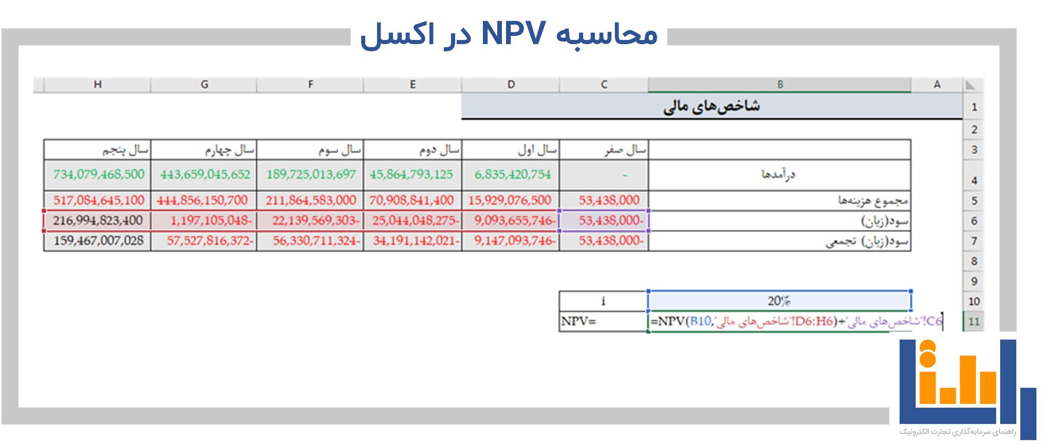 محاسبه NPV در اکسل