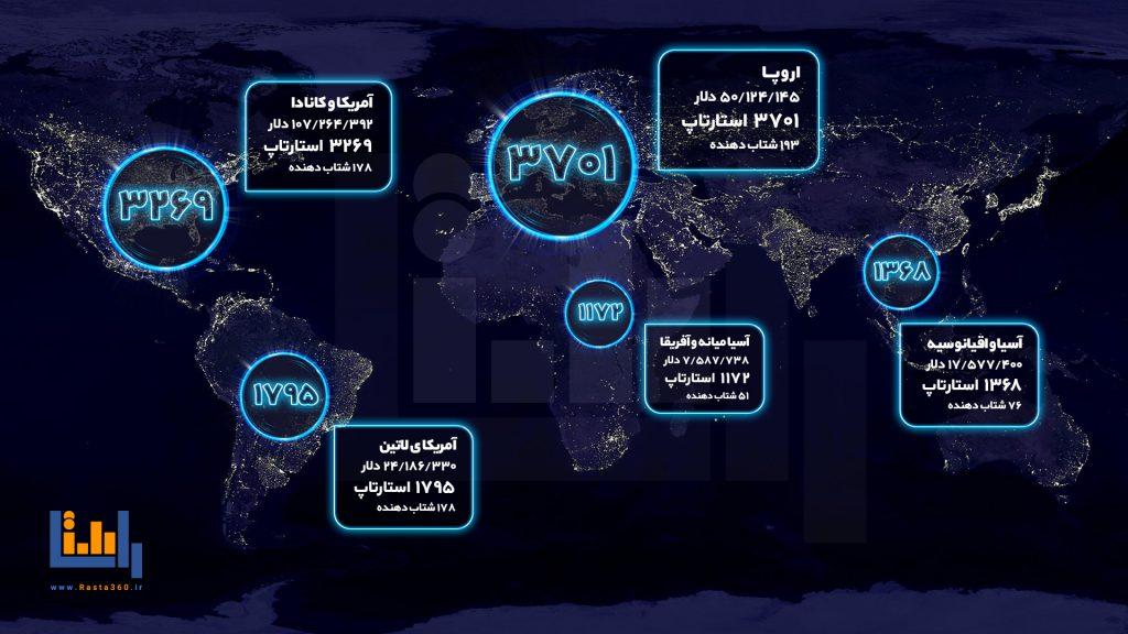 نقشه جهانی برنامه های شتابدهی